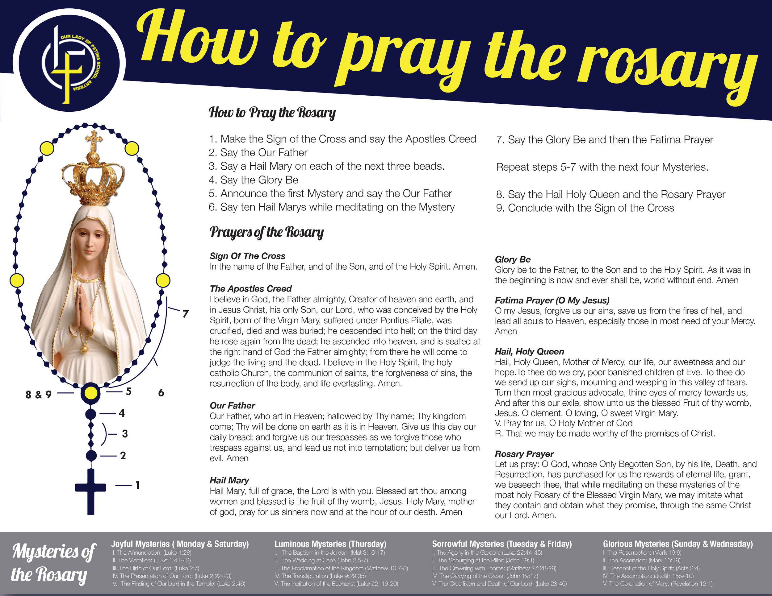 picture about How to Pray the Rosary Printable known as How towards Pray the Rosary Our Woman of Fatima