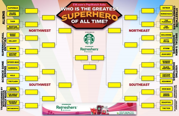 Before we continue with our 30 Young Professionals, let's celebrate the work Entertainment Weekly and Four Colors Blog have done with this Superhero Bracket. Finally, March Madness can help us solve the burning question of who is the greatest superhero of all time. We will do this bracket in class to prepare for our 30 Young Professional bracket. Click here