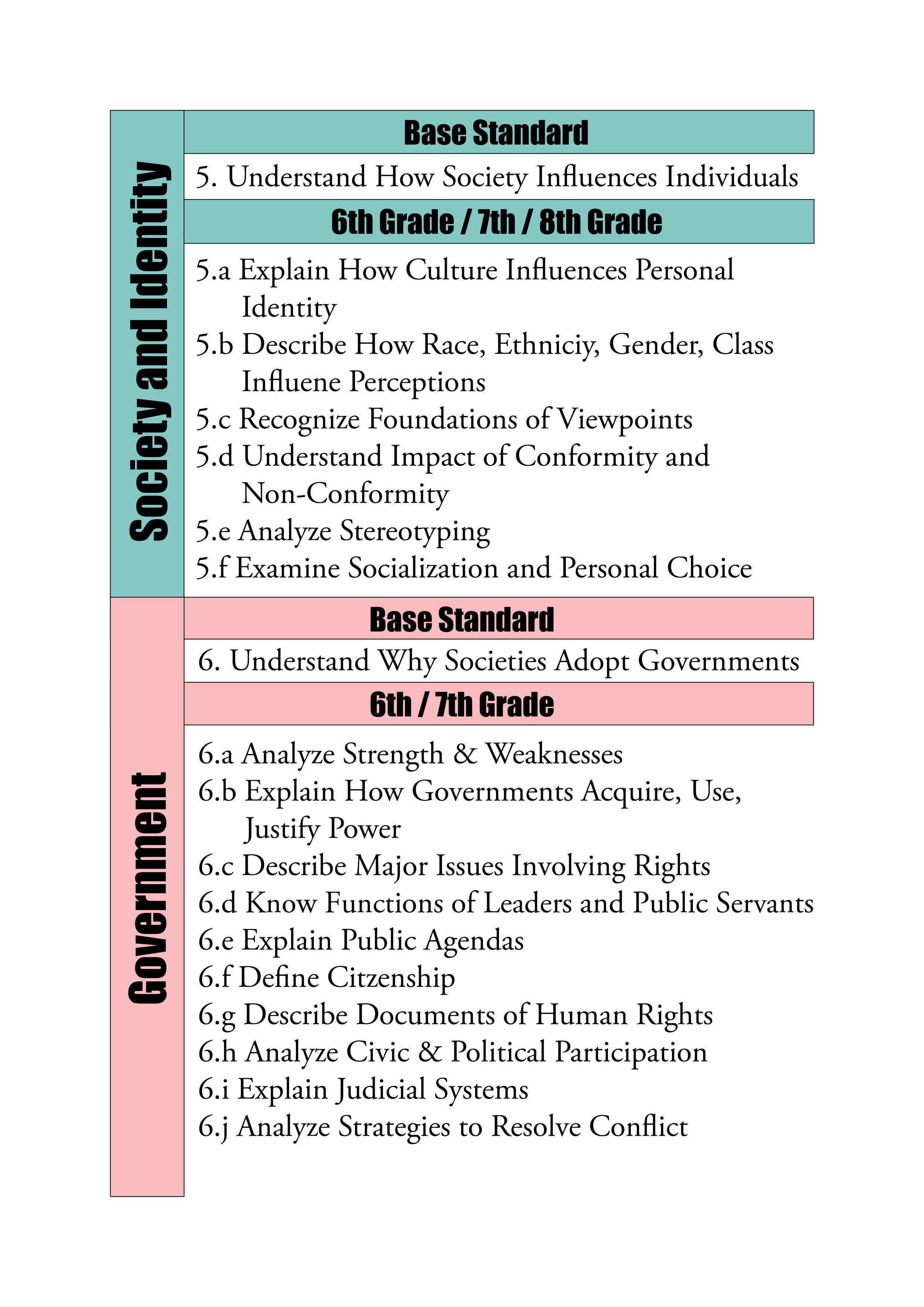 Standards SS Combo 05 - 06.jpg