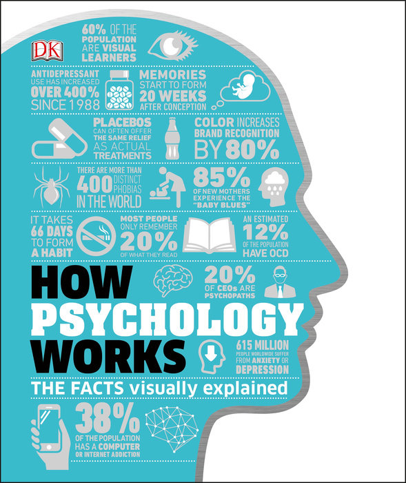 Books DK How Psychology Works.jpeg