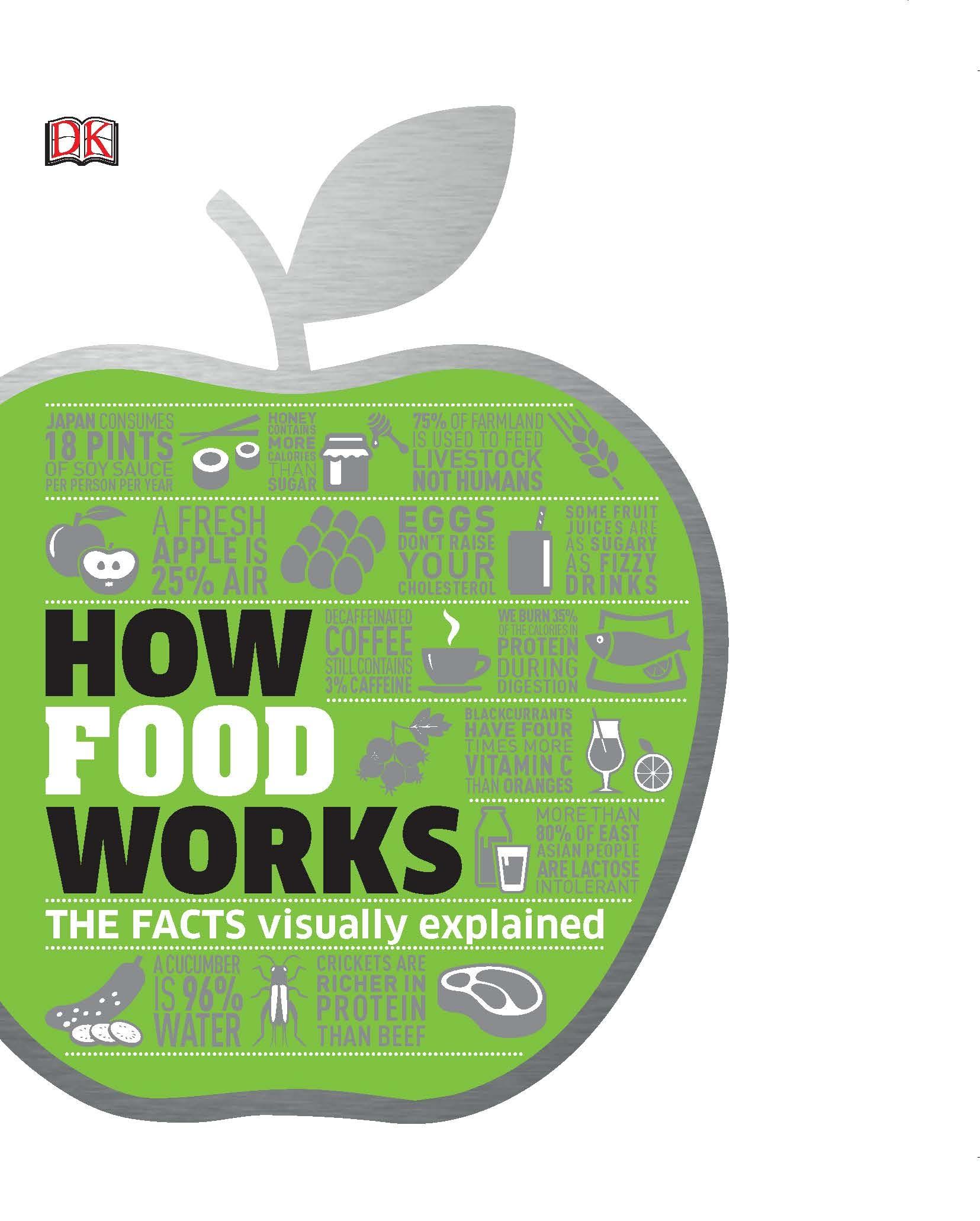 Books DK How Food Works.jpg