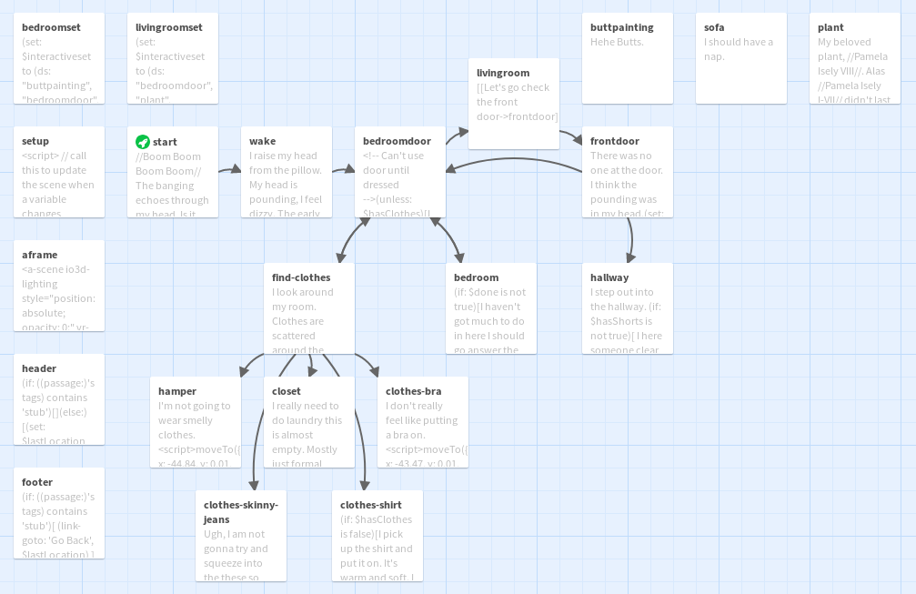 Twine - Twine is a way to storyboard a narrative in a way that makes sense for computer programmers and people who like flowcharts. As readers, students can explore stories in a way that seems more like a video game. As users, students can create choose-your-own-adventure stories. Twine does not seem like it has reached its full potential yet, but the app is wonderful for students who want to program a story as if it is a video game.