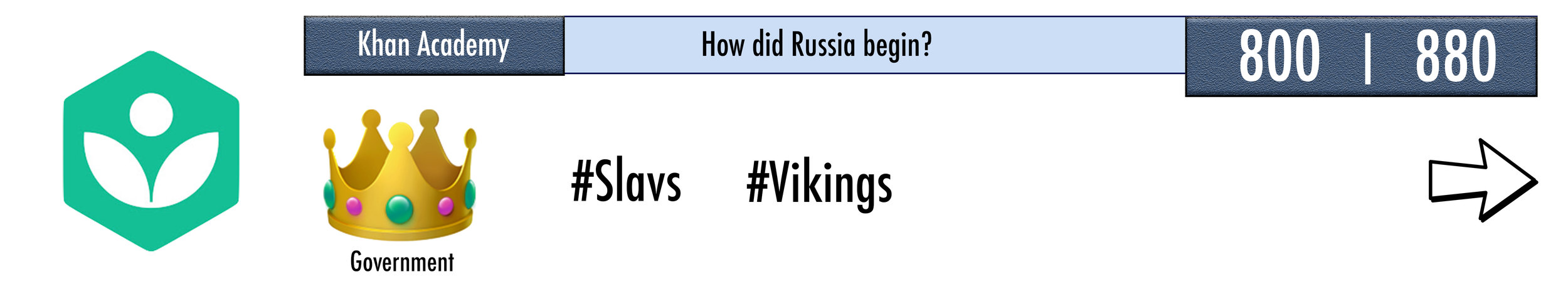 Whoa 800 - 880 Khan Academy How did Russia begin 2.jpg