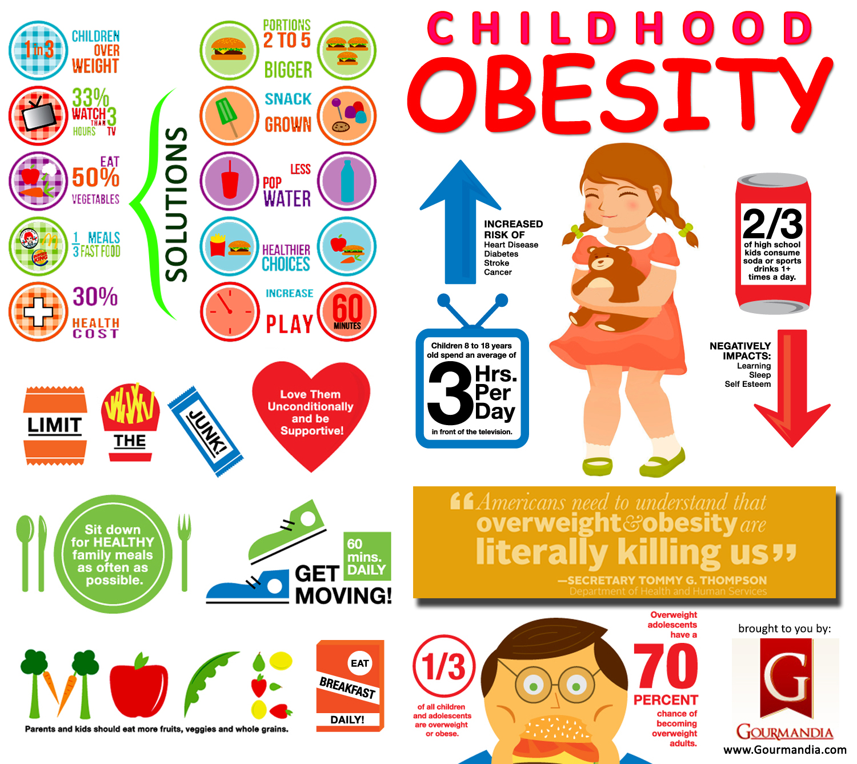 childhood-obesity_51cbffd0a1290.jpg