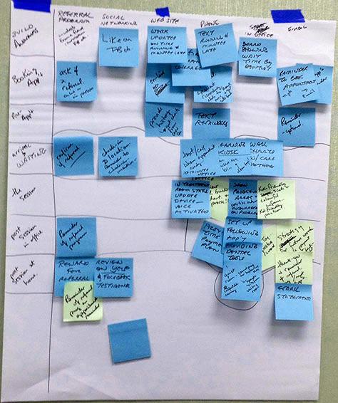 Website Brainstorming