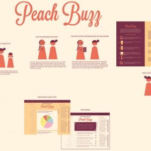 PeachBuzz