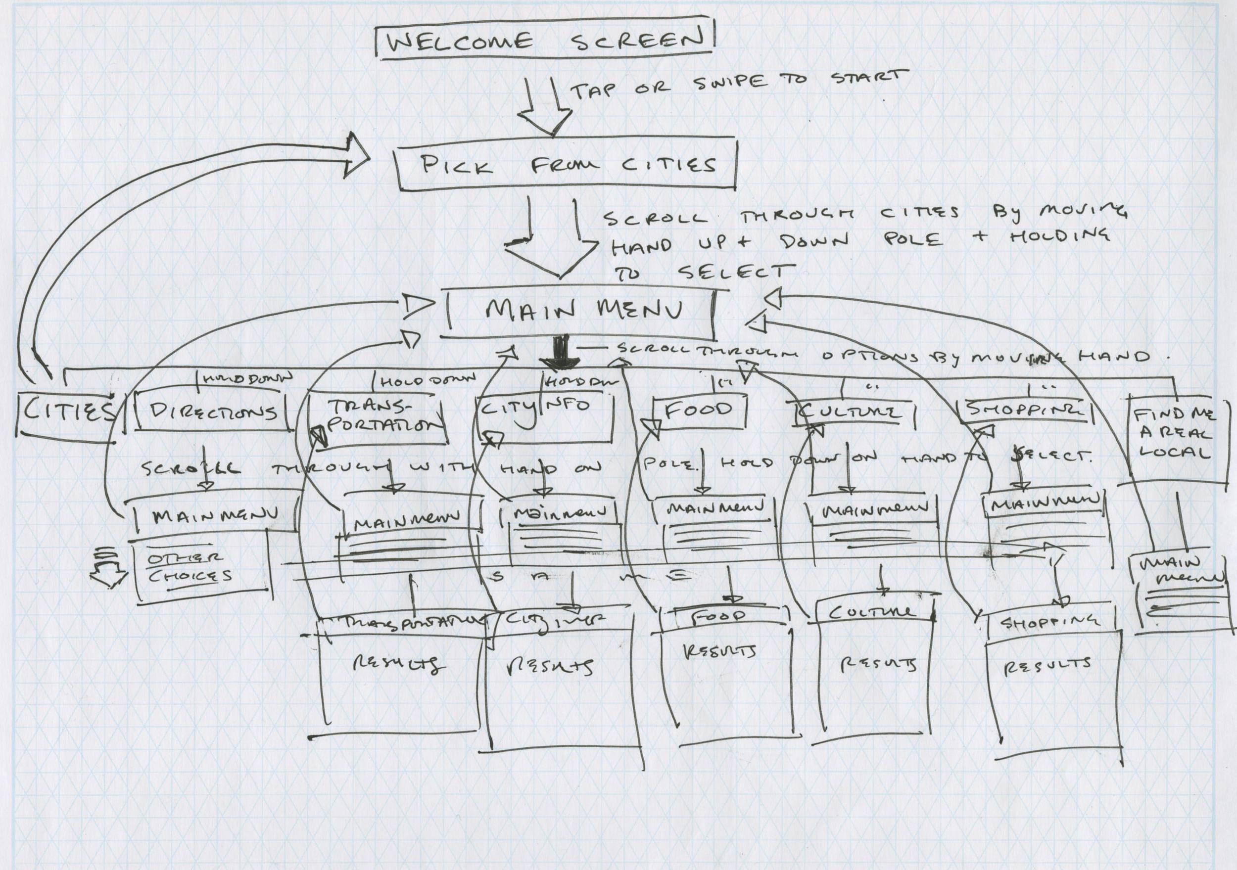 lena_problem2_sketch6.jpg