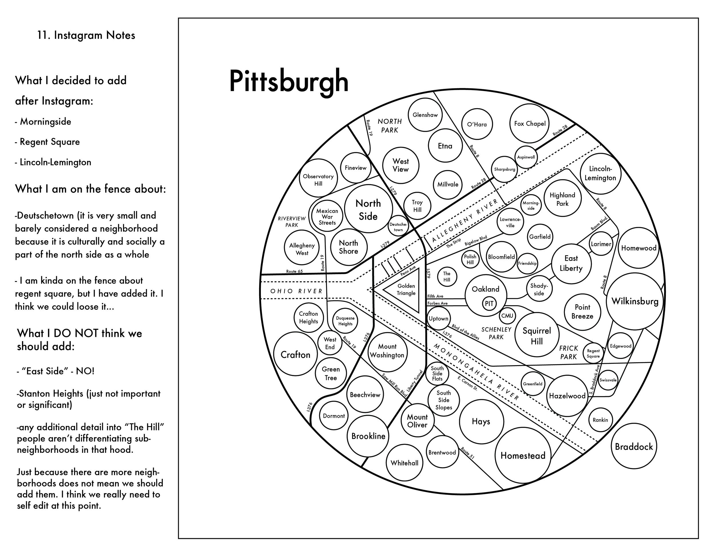 Pittsburgh02_29_16_Instagram notes.jpg