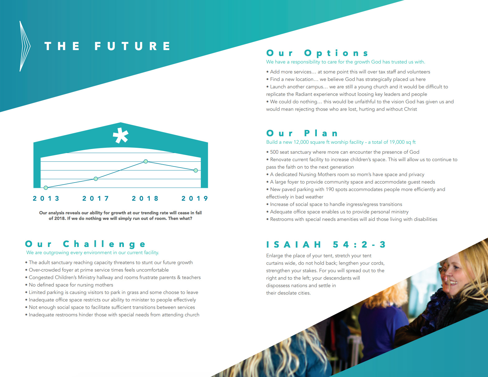making-room-the-future.jpg