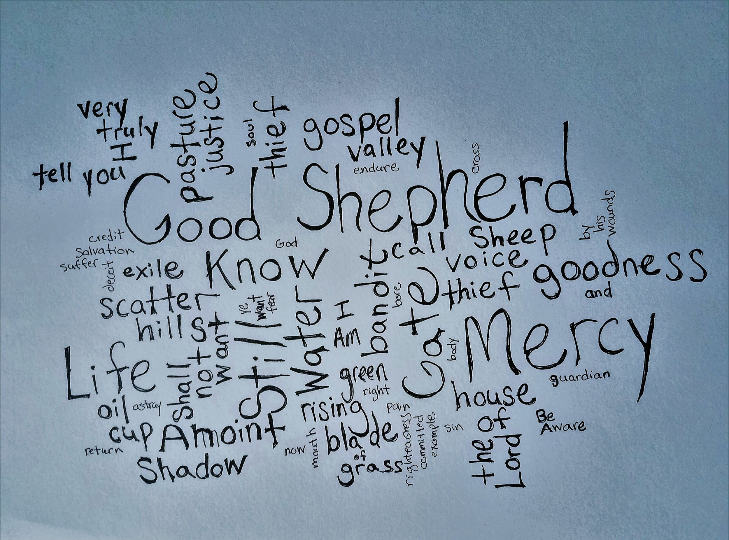 Good Shepherd Word Cloud
