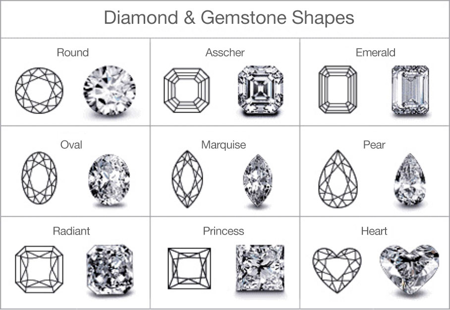 Diamond & Gemstone Shapes