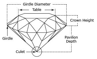 Diamond_Anatomy.jpg