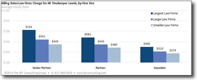 BTIs_Billing_Rate_Reference_2014_Sample-01.png