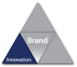 Brand Infographic-Innovation.png