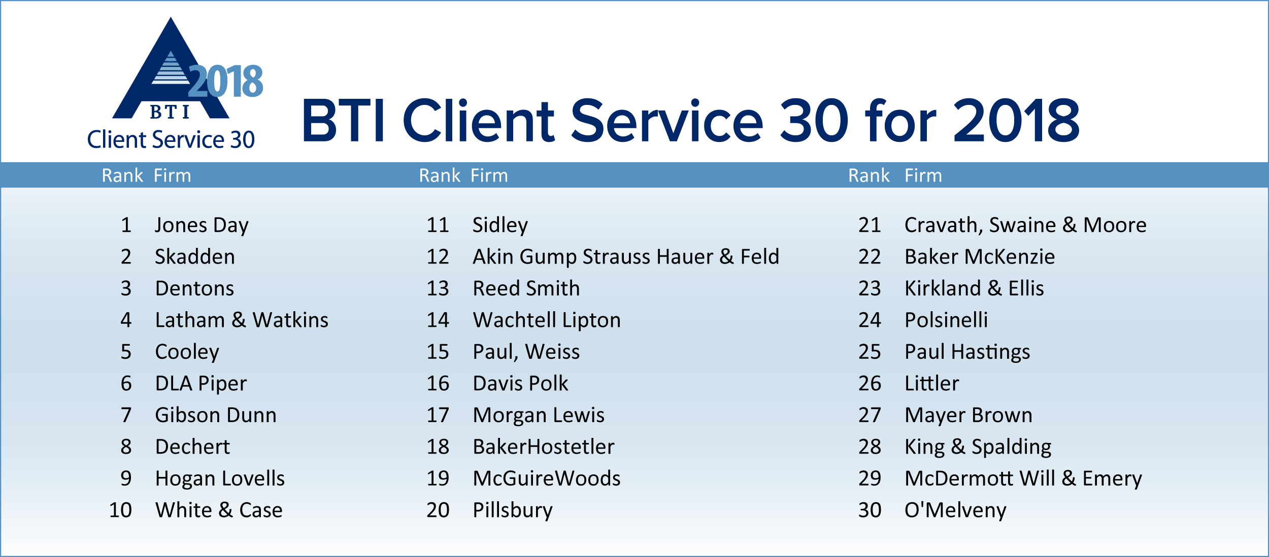 BTI Client Service 30 for 2018-01.png