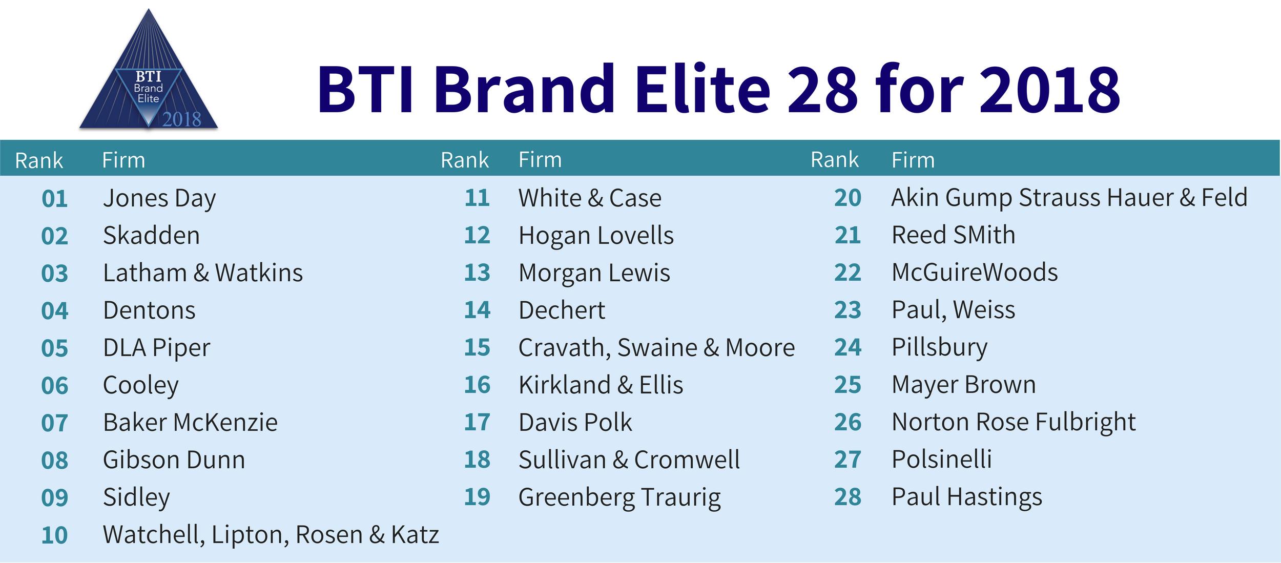 2018.5.15-Brand Elite 28-Blog Header.png