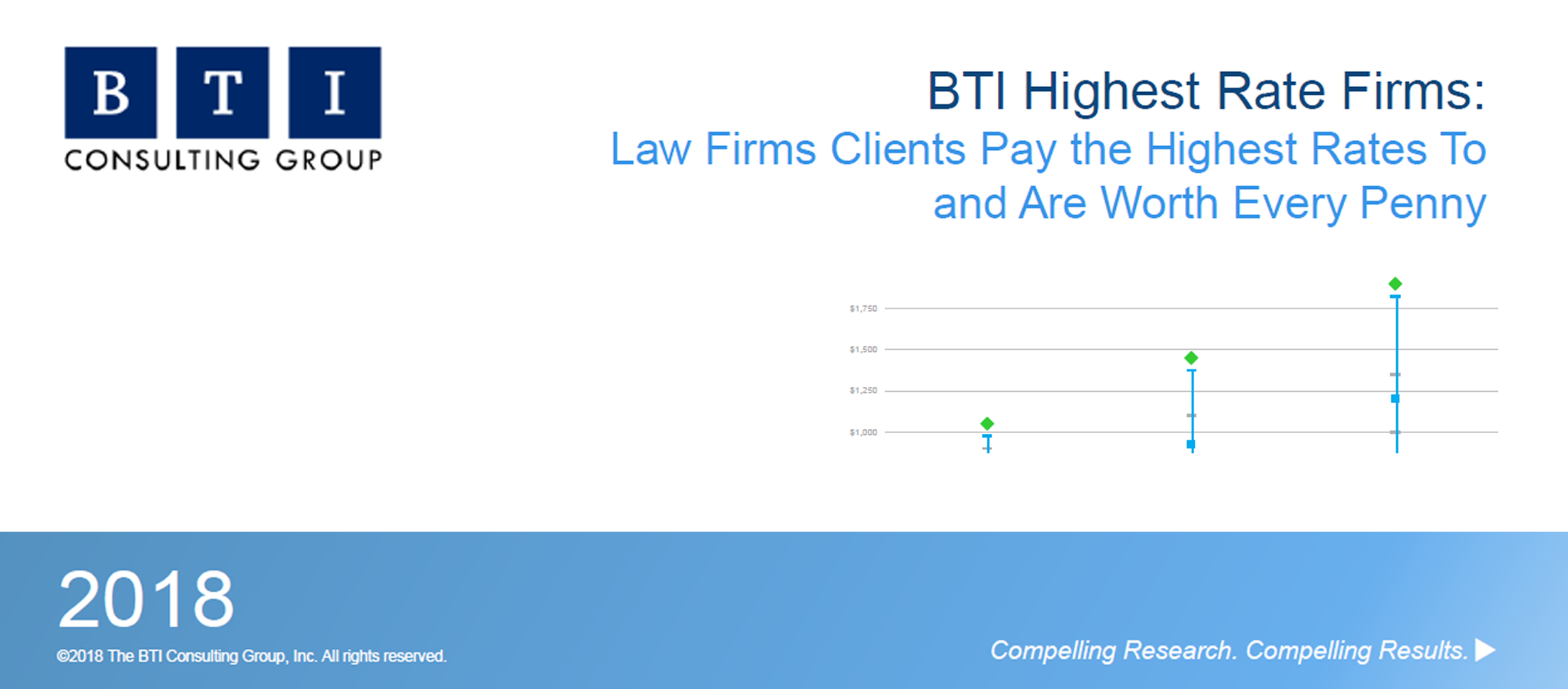 Highest Rate Firms 2018_Mad Clientist Header_2.png