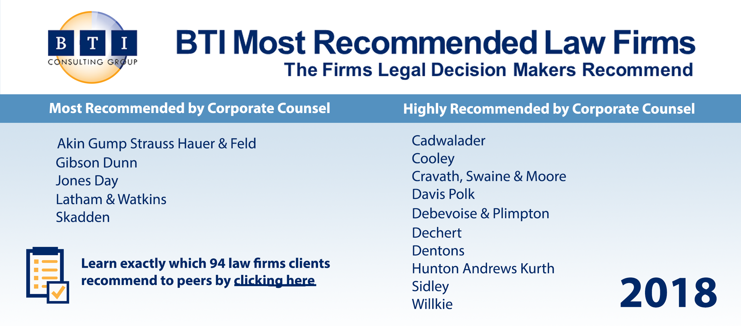 Most Recommended Firms 2018 Blog Image_Columns_Icon at Bottom_Date1.png