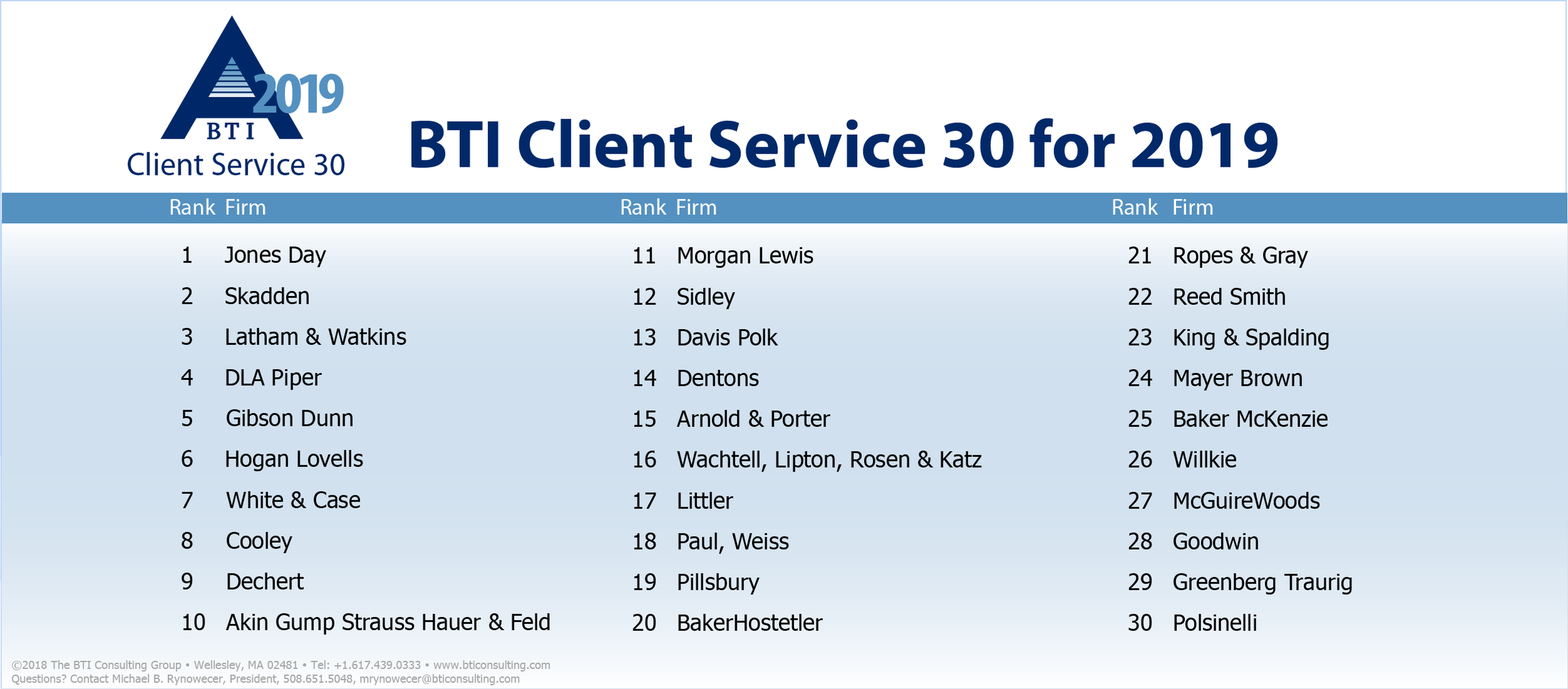 BTI_Client_Service_30_2019_header.png