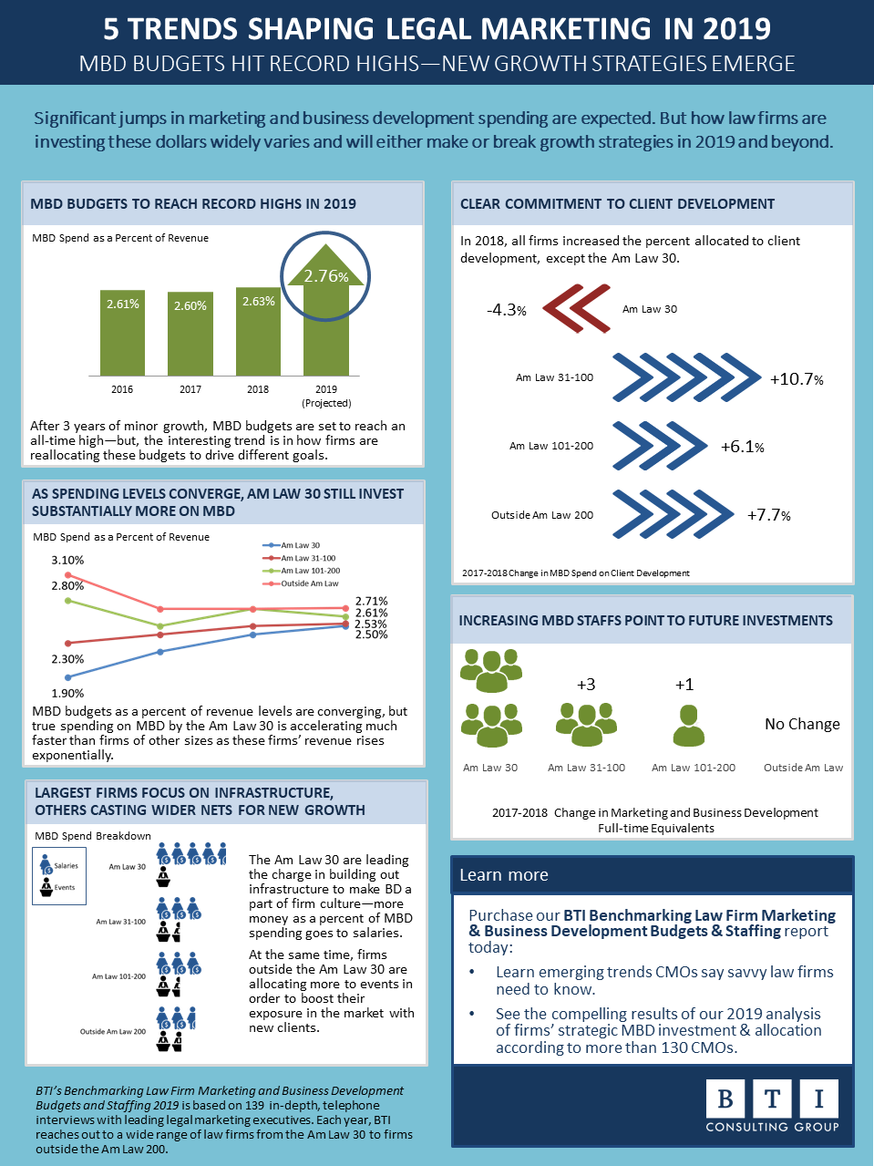 CMO 2019 Infographic (003).png