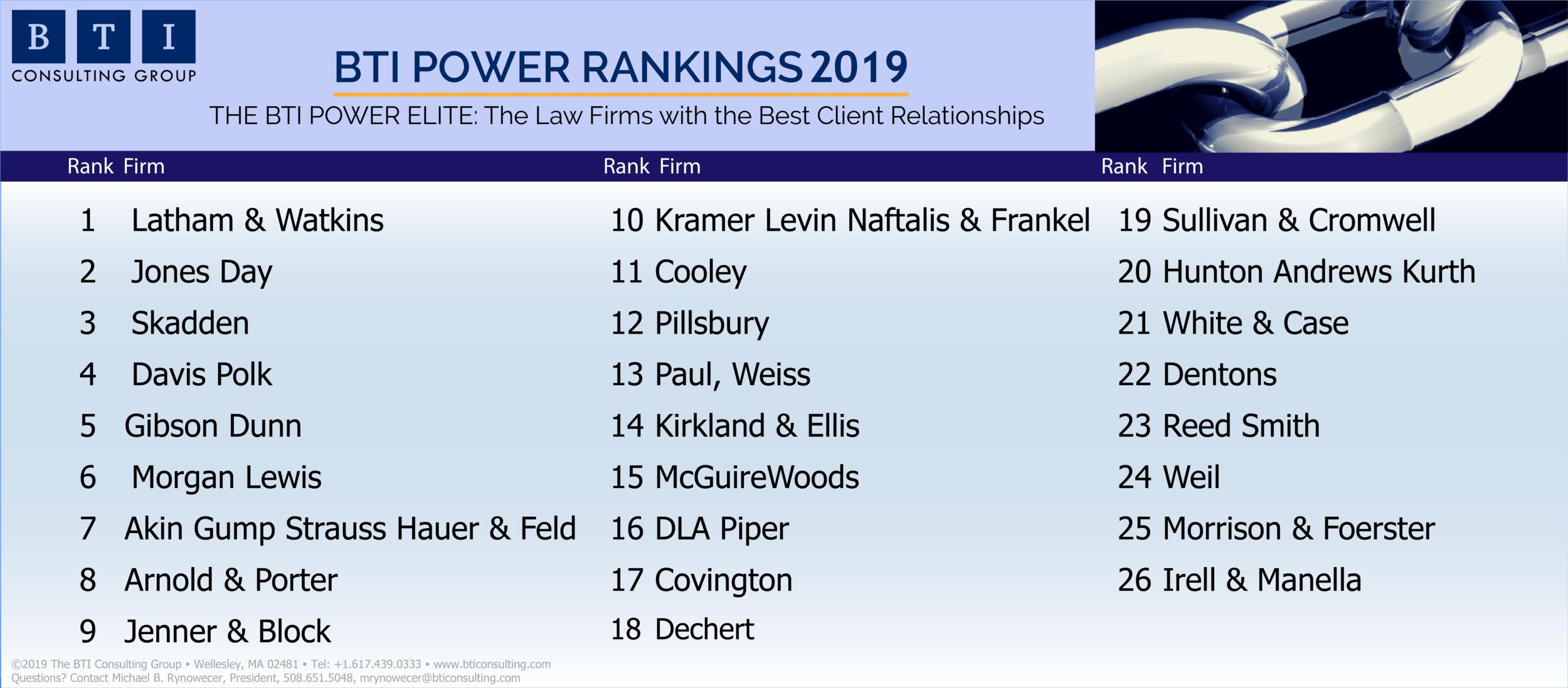 Top 26 Power Elite_2019_header.png