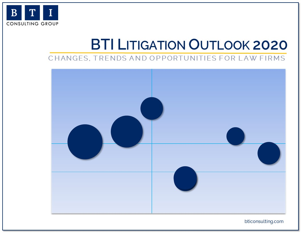 BTI_Litigation_Outlook_2020.jpg