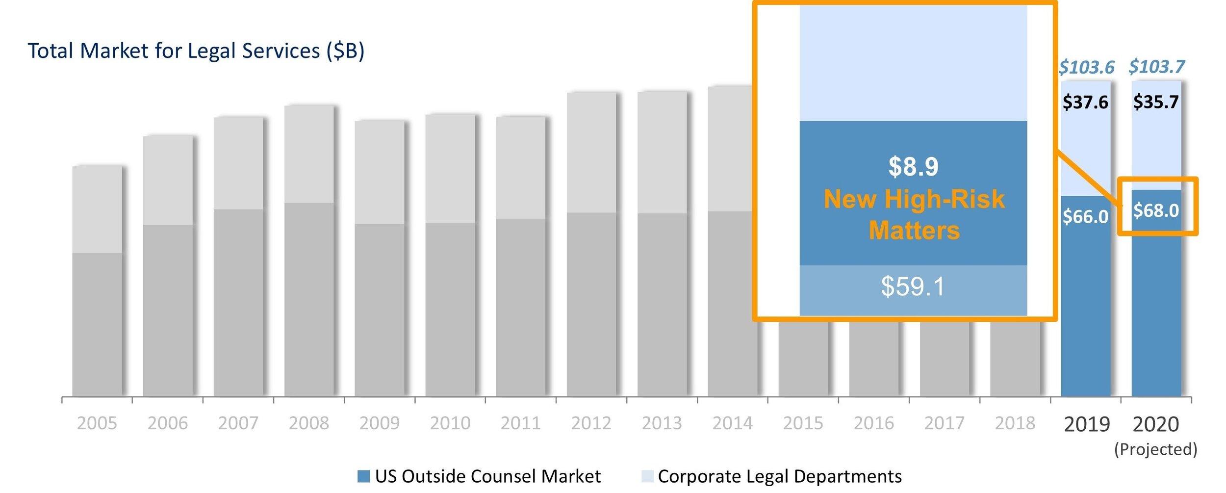 chart table.jpg