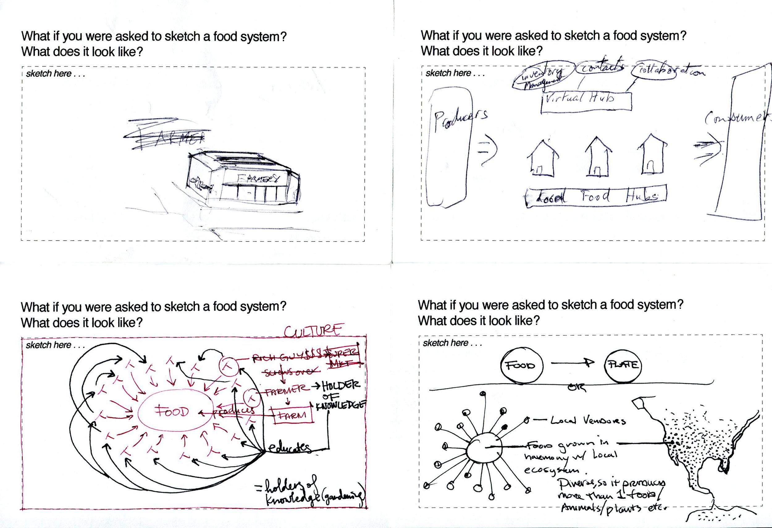 system sketches046.jpg