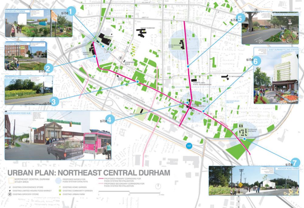 urban design thesis topics
