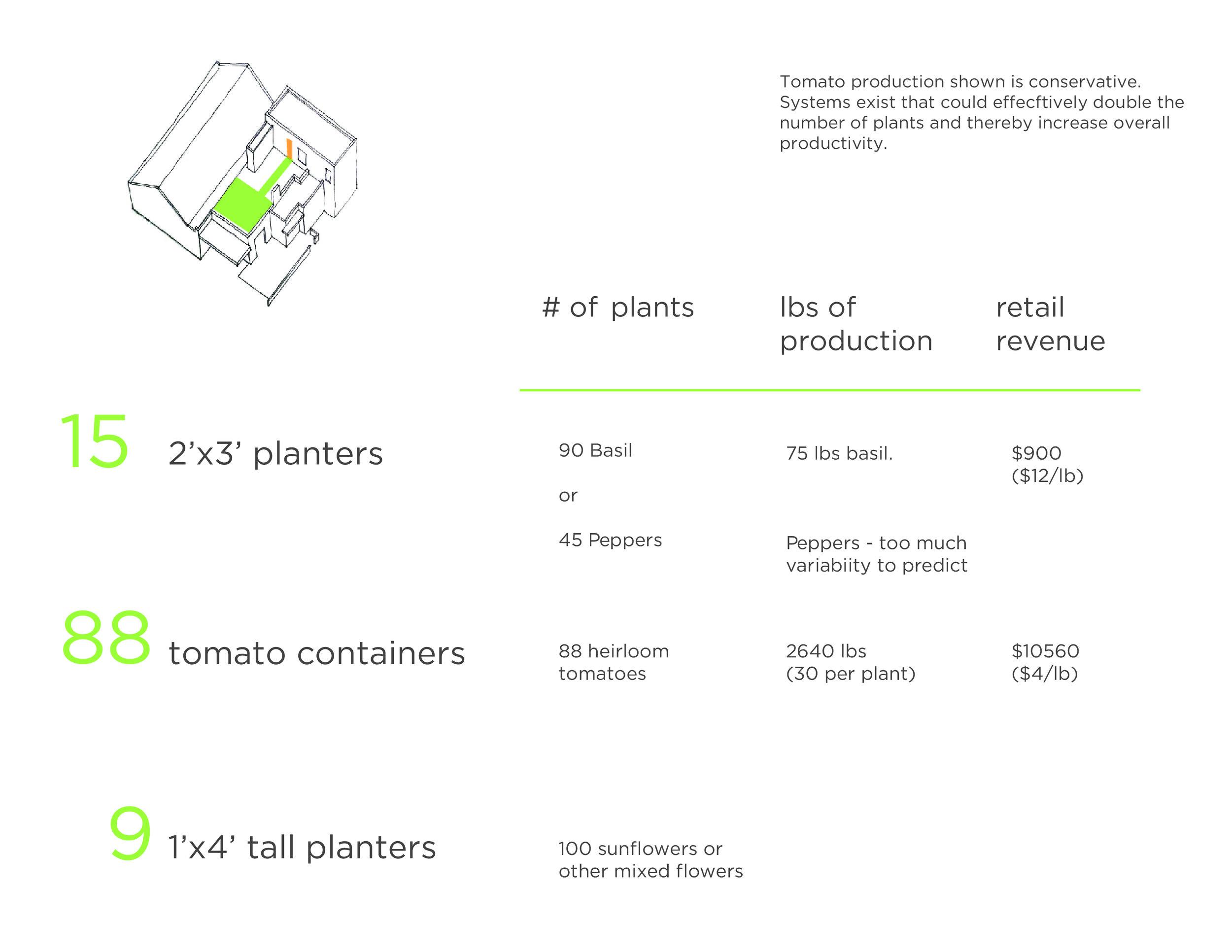 roof schemes 2-01.jpg