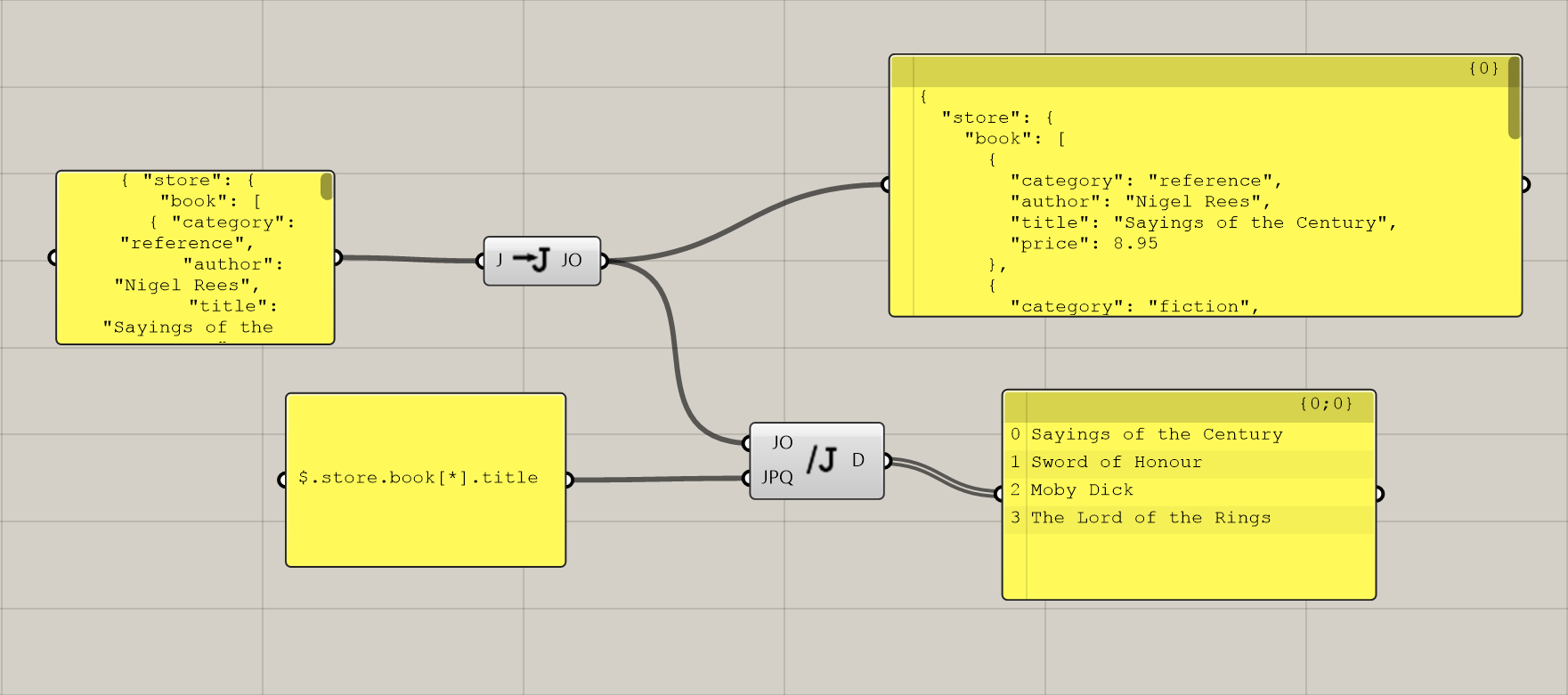 Converting JSON string to JObject and parsing it via JPath node in Grasshopper.