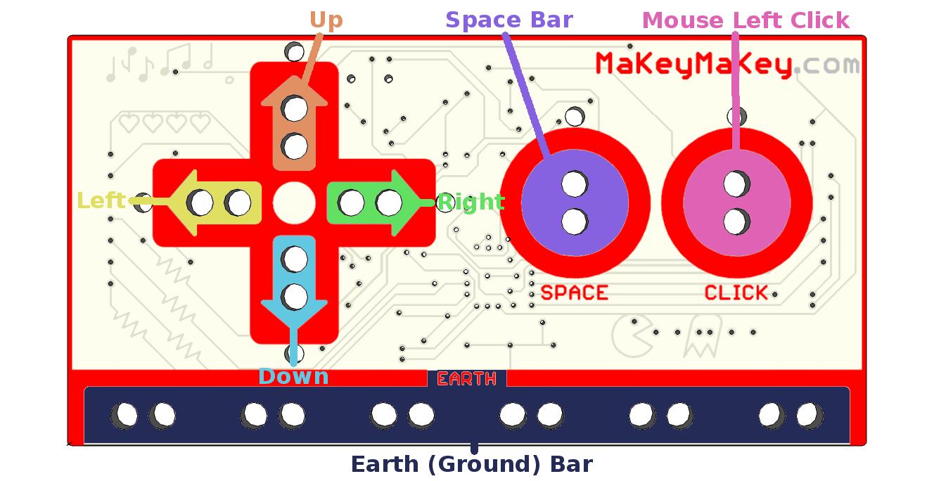 makeymakey diagram.png