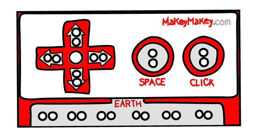MakeyMakey How To Guide
