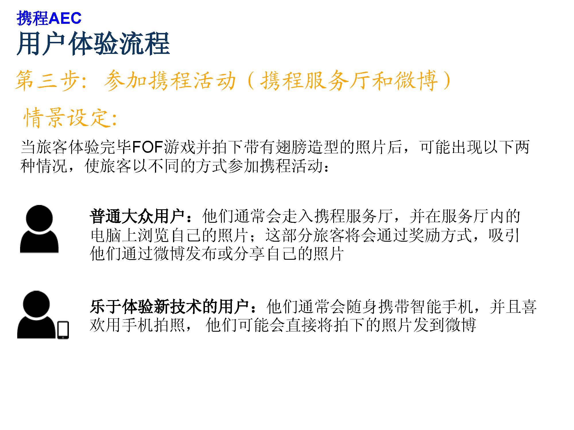 Ctrip-UF+SB13.jpg