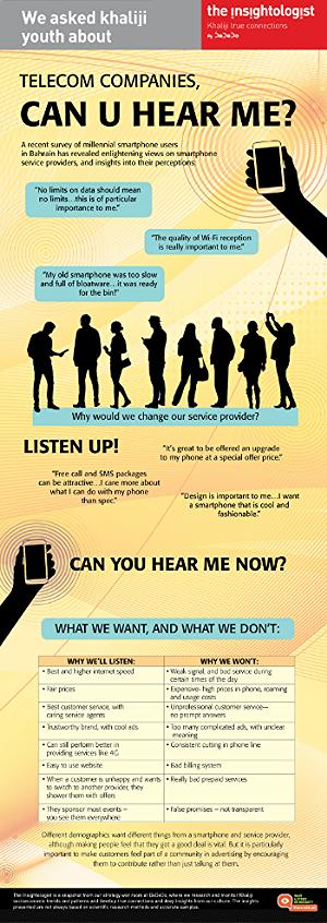 Infographic for Bahrain Telecom Company