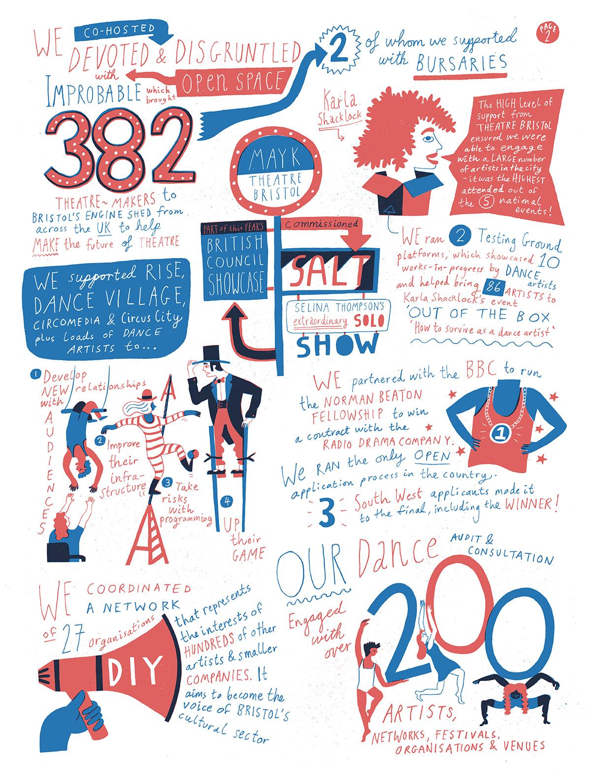 2_Theatre-Bristol_Annual-Report_2016-17_web.jpg