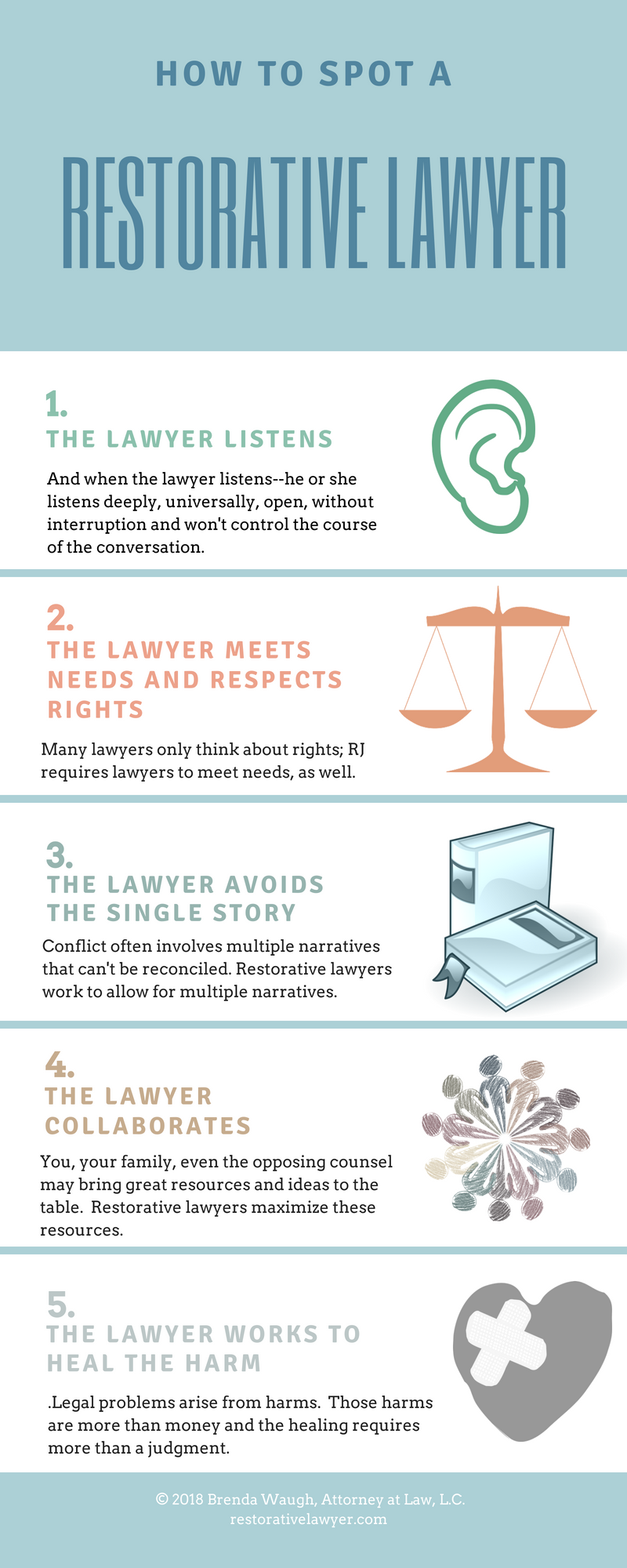 Brenda Waugh How to Spot a Restorative Lawyer