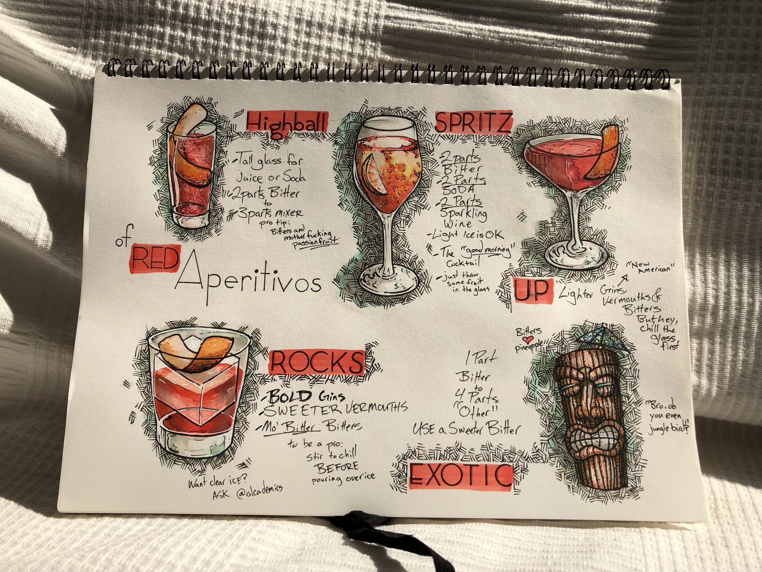 simple templates and tips of aperitivos (aperitivi) highballs, spritzes, Negroni-style and bitters/ aperitvo/ amaro spiced exotic cocktails