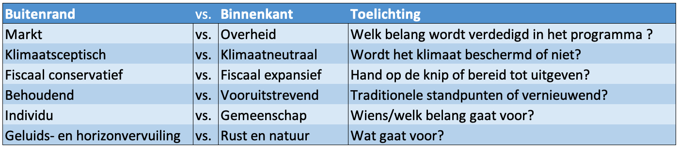 Toelichting thema's.png