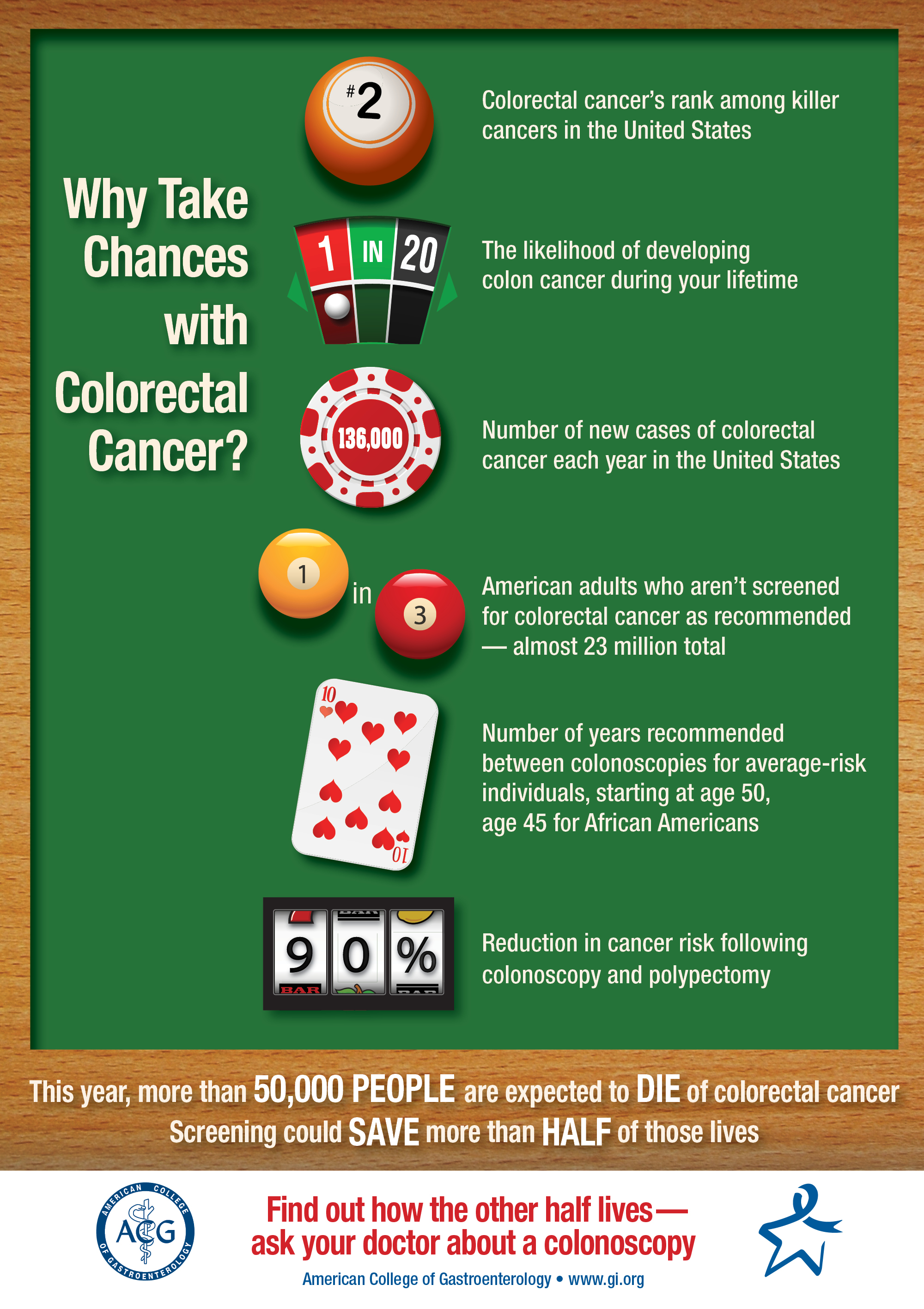 ACG14_WhyTakeChances_Infographic_web-3.2.15.jpeg