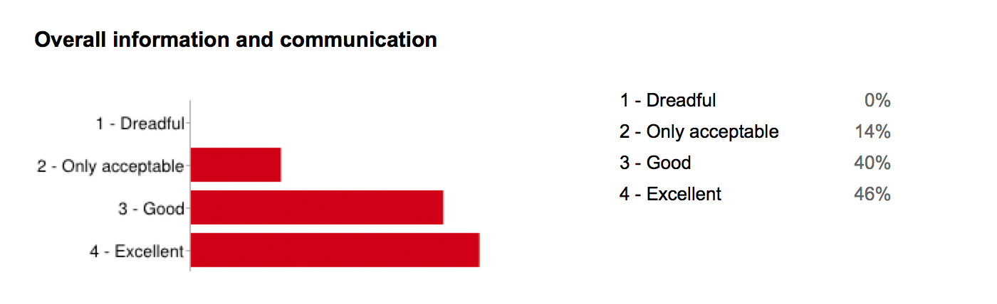 informationandcommunication.jpg