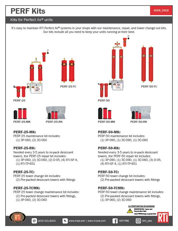 A068 PERF Kits