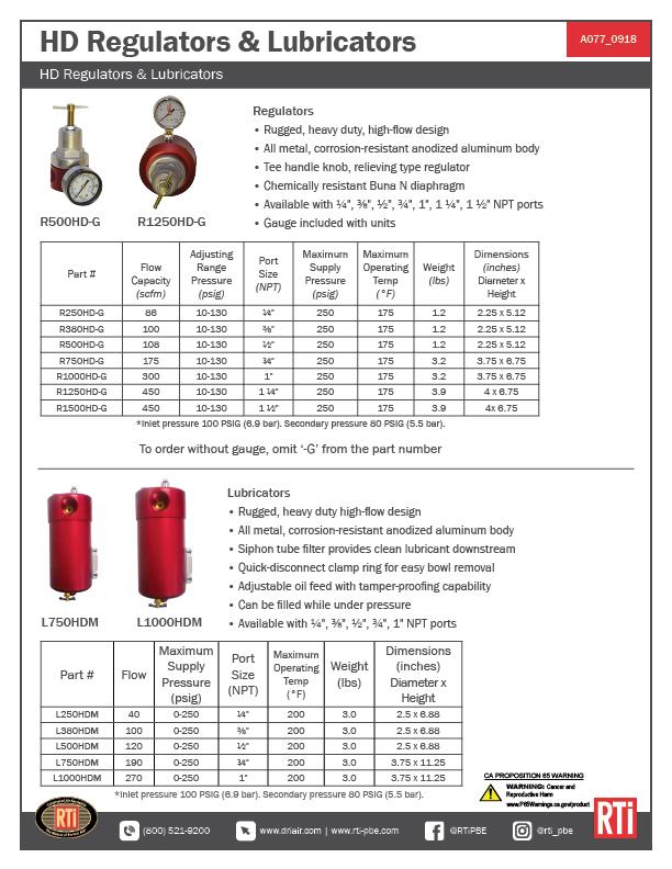 A077 HD Regulators & Lubricators