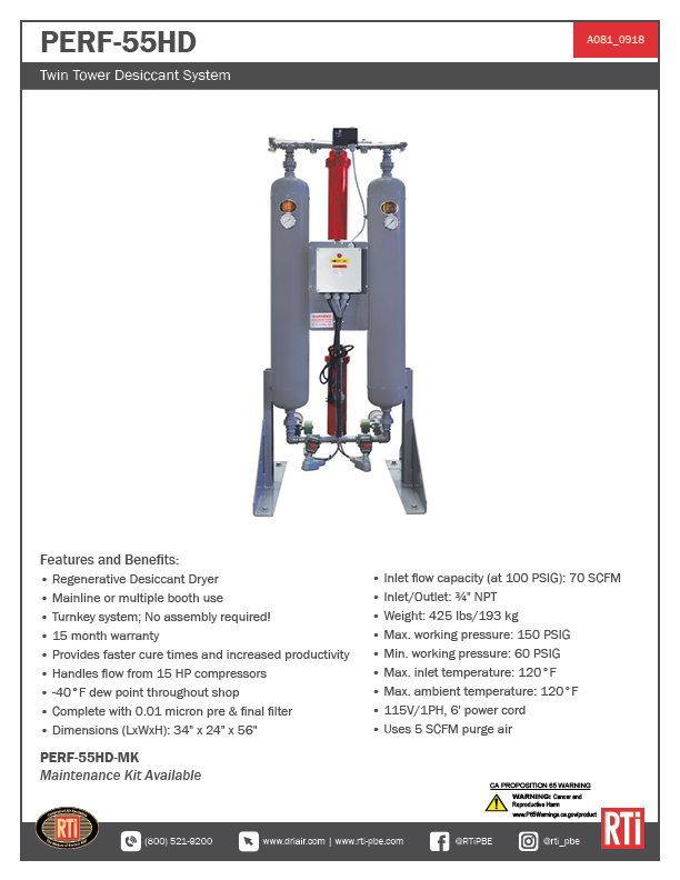A081 PERF-55HD