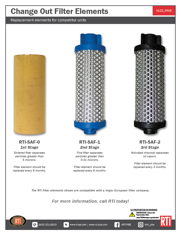A122 Change Out Filter Elements