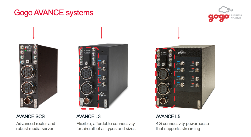 Gogo AVANCE systems.png