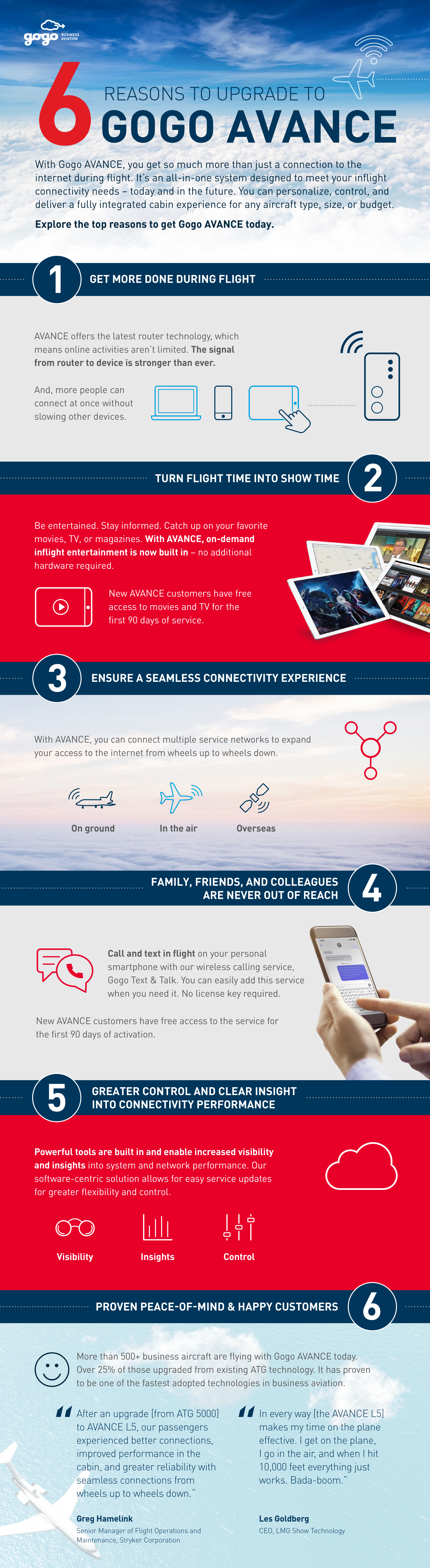 Gogo Infographic-6ReasonstoUpgrade 4-25-19.png