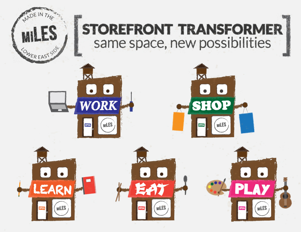 miLES the Storefront Transformer, a mascot we designed to illustrate Made in the Lower East Side's system for converting a single store into a multi-use space.