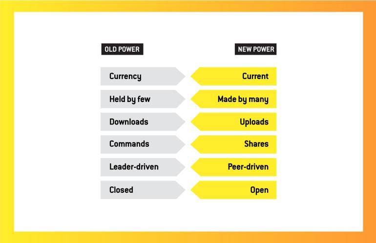 Old power versus new power