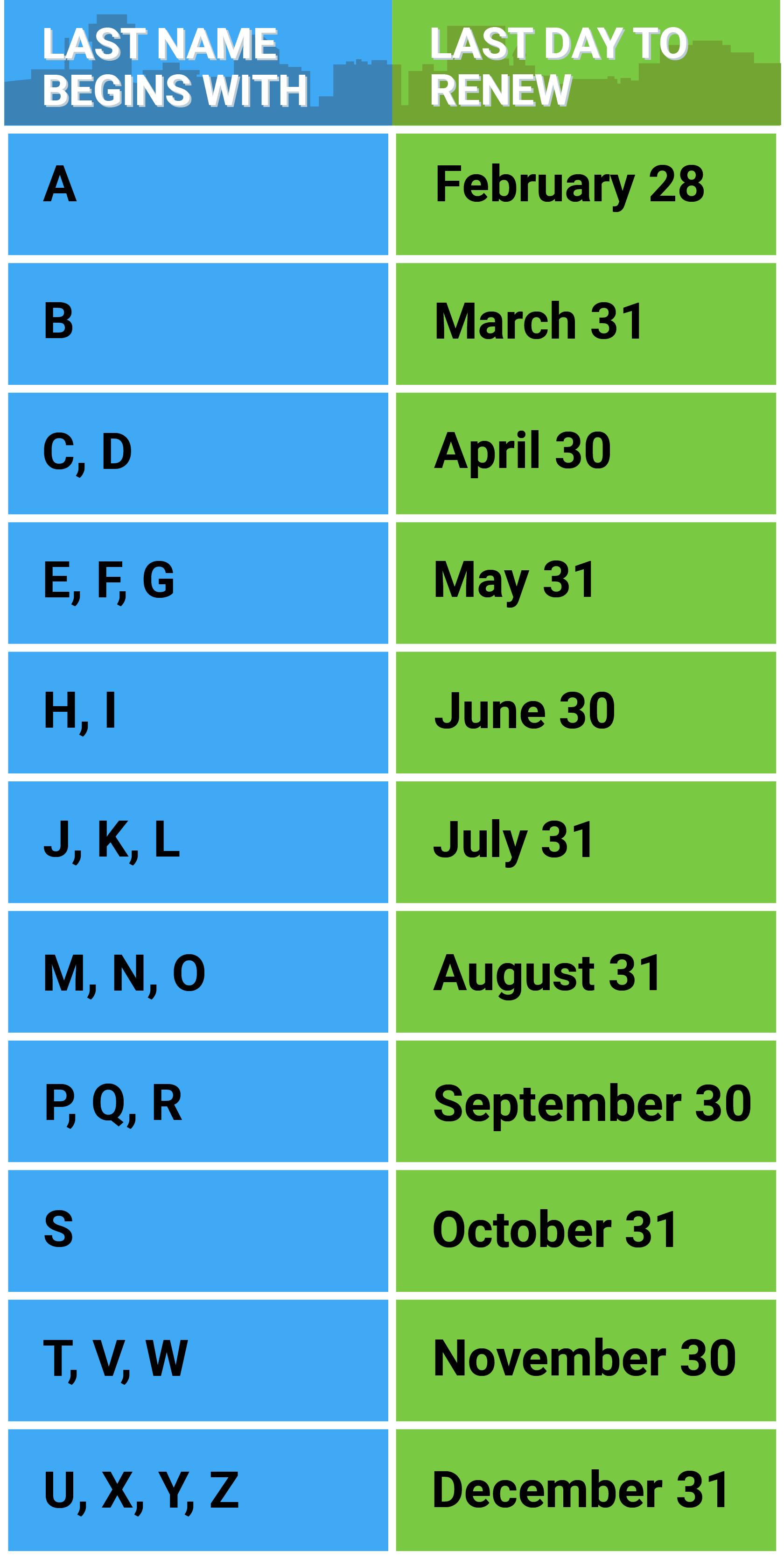 Tag Renewal Schedule.jpg